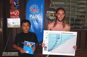 Freshly qualified PADI Open Water Diver Hillary (left) with PADI Master Scuba Diver Trainer Joe (right)