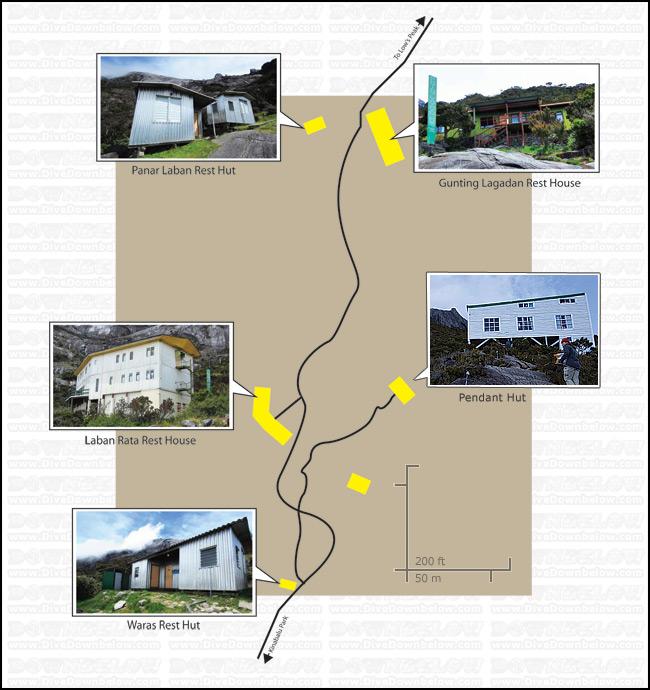 Laban Rata Rest Stop Accommodation