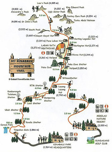mount-kinabalu-trail-map